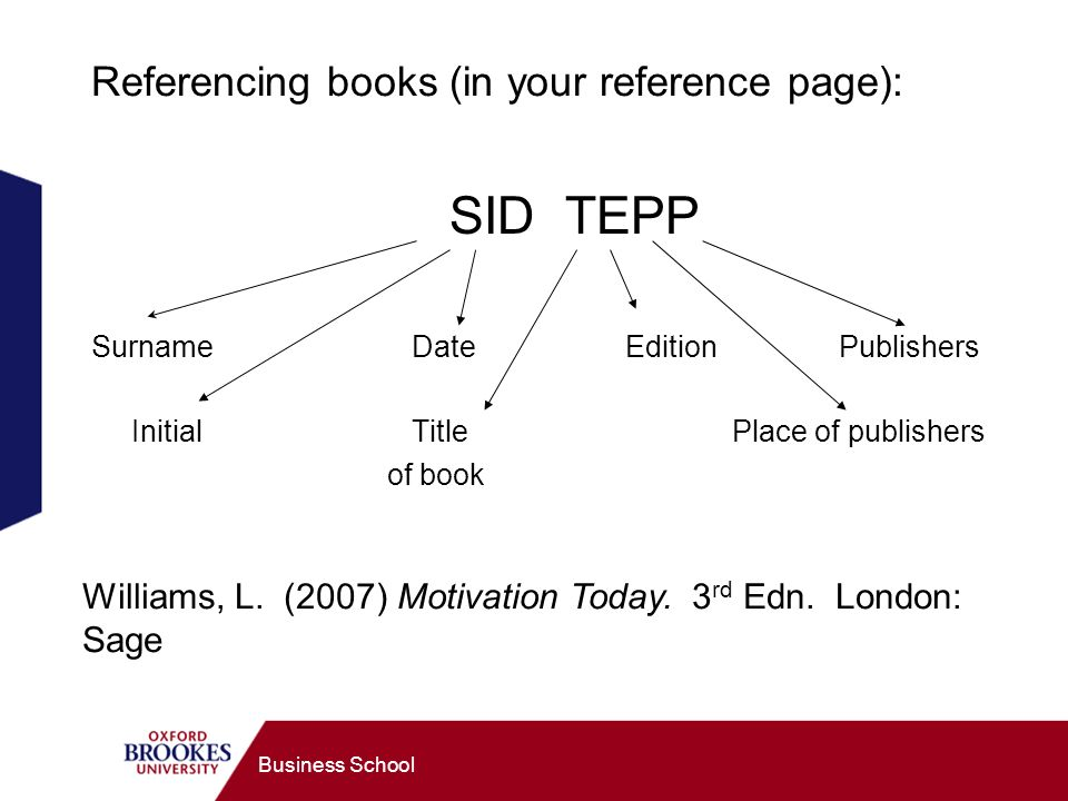 Business School Referencing books (in your reference page): SID TEPP SurnameDateEditionPublishers InitialTitle Place of publishers of book Williams, L.
