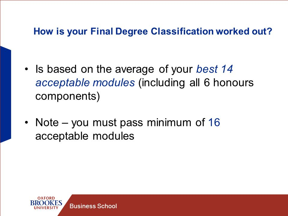 Business School How is your Final Degree Classification worked out? Is based on the average of your best 14 acceptable modules (including all 6 honour