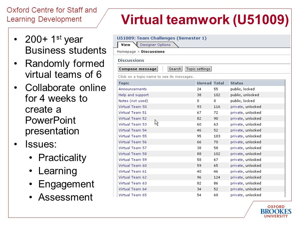 Oxford Centre for Staff and Learning Development Virtual teamwork (U51009) 200+ 1 st year Business students Randomly formed virtual teams of 6 Collaborate online for 4 weeks to create a PowerPoint presentation Issues: Practicality Learning Engagement Assessment