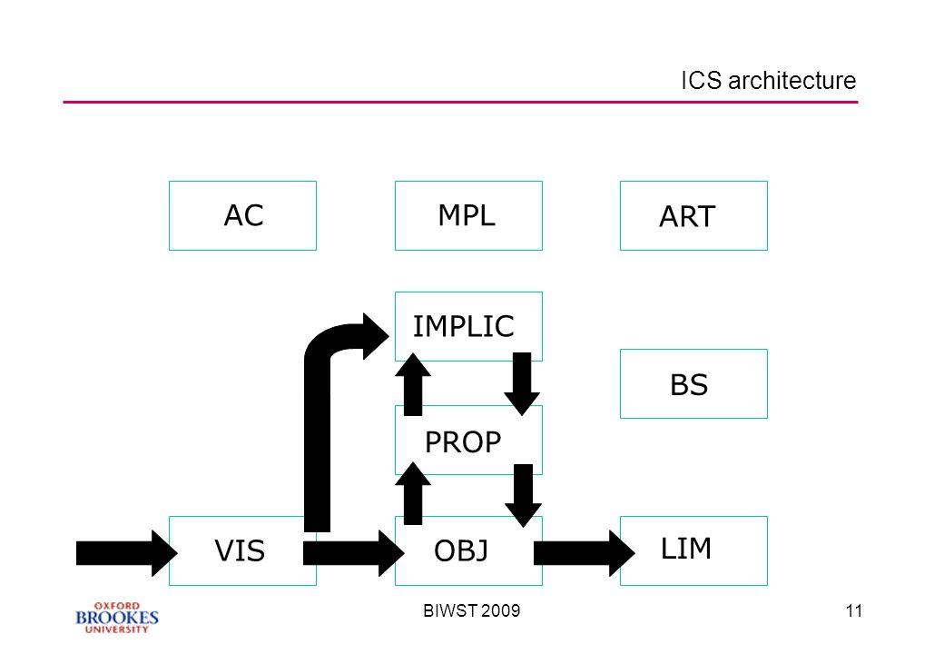 BIWST 200911 ICS architecture OBJVISACMPL ARTBS LIM IMPLIC PROP