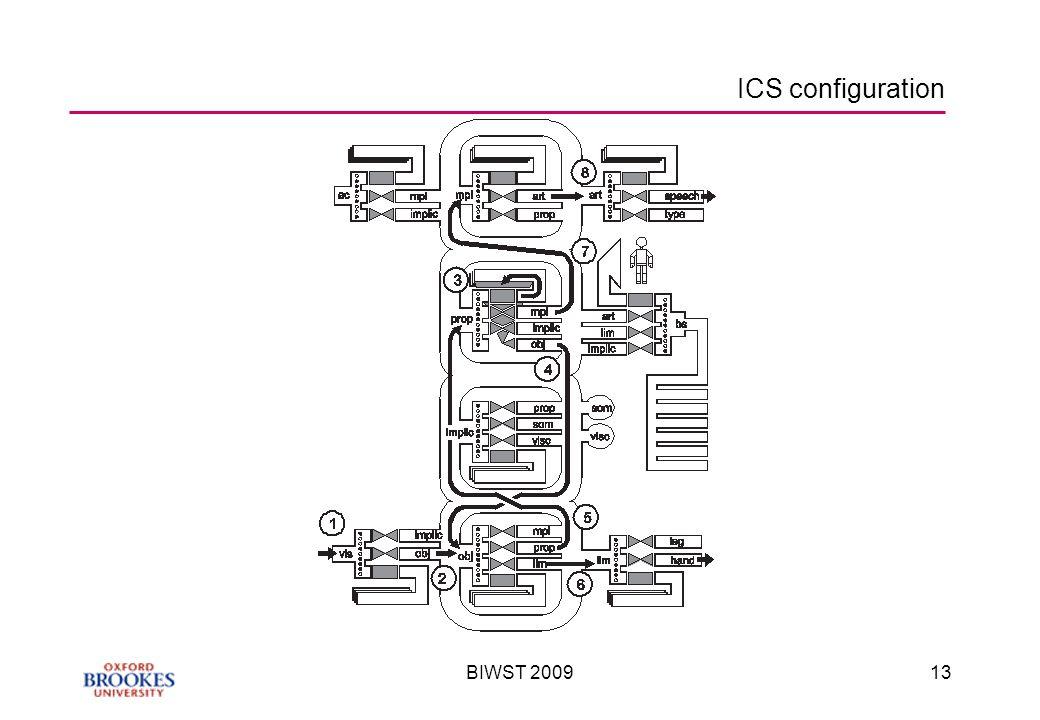 BIWST 200913 ICS configuration