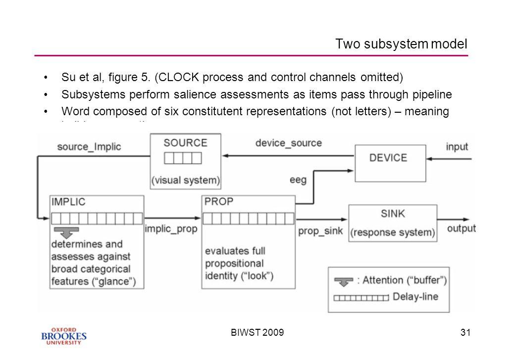 BIWST 200931 Two subsystem model Su et al, figure 5.