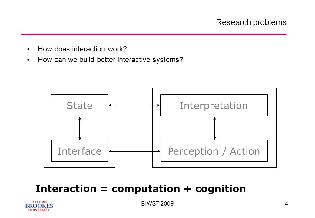 BIWST Research problems How does interaction work.