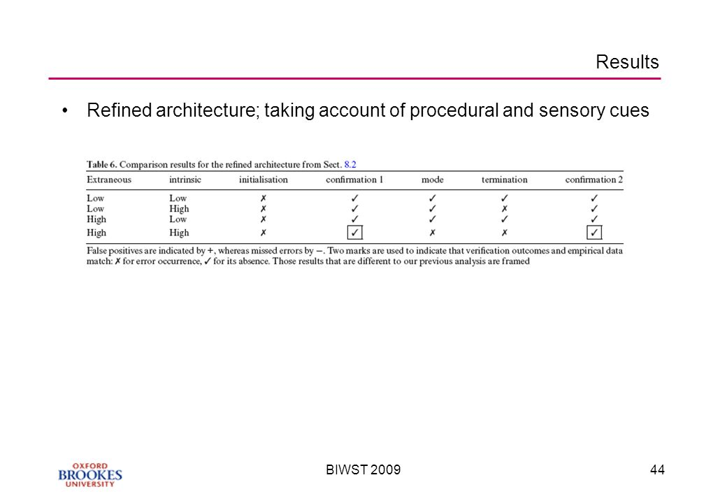 BIWST Results Refined architecture; taking account of procedural and sensory cues