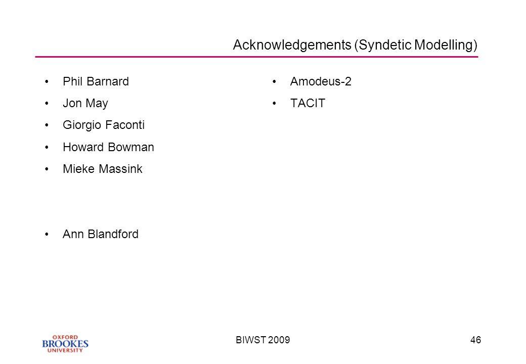 BIWST 200946 Acknowledgements (Syndetic Modelling) Phil Barnard Jon May Giorgio Faconti Howard Bowman Mieke Massink Ann Blandford Amodeus-2 TACIT