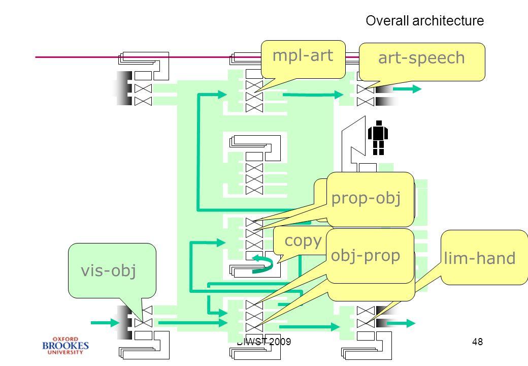 BIWST 200948 Overall architecture vis-obj lim-hand copy mpl-art art-speech prop-mpl prop-obj obj-lim obj-prop