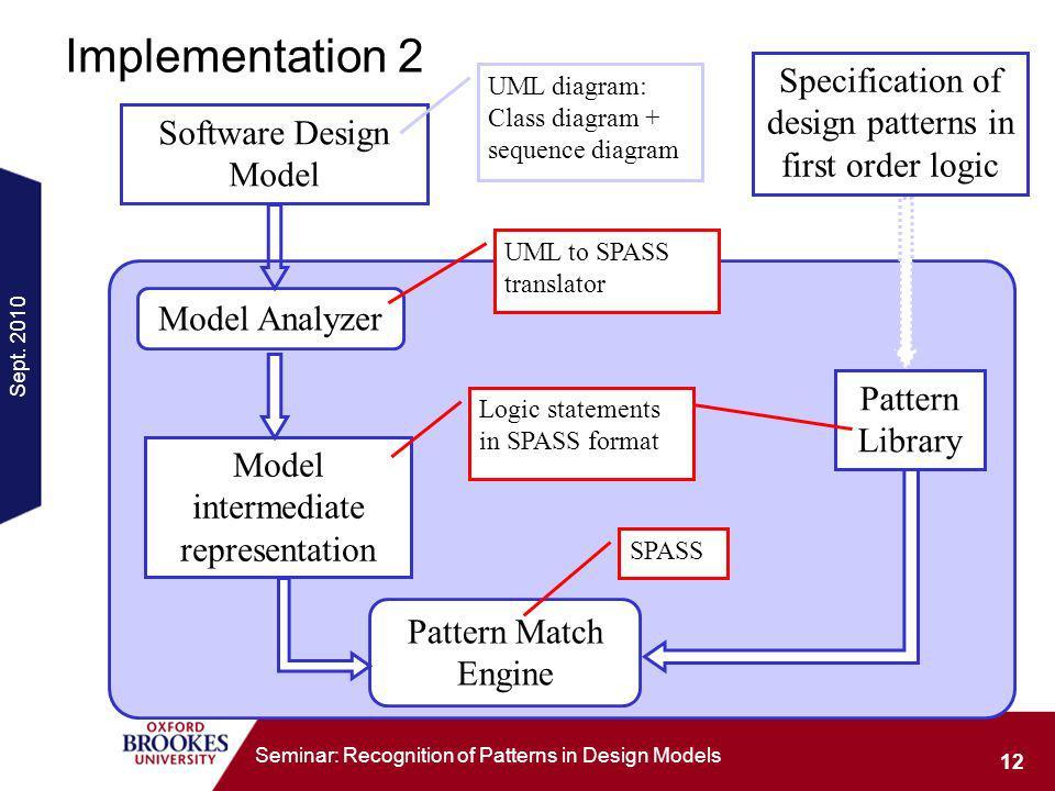 Sept. 2010 12 Seminar: Recognition of Patterns in Design Models Implementation 2 Model intermediate representation Pattern Match Engine Software Desig
