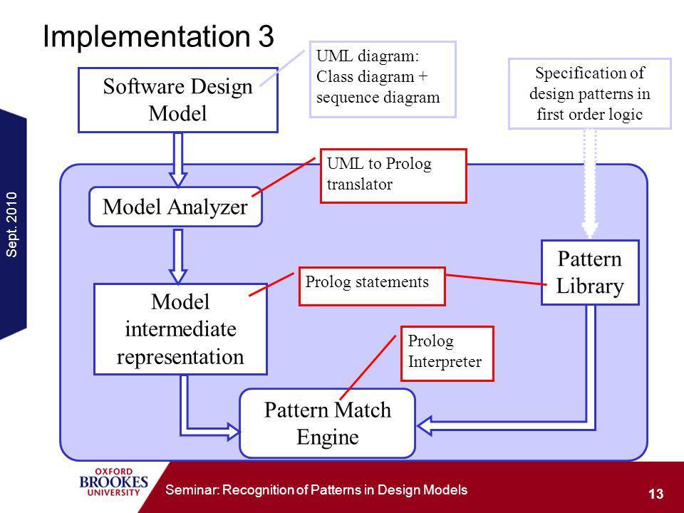 Sept. 2010 13 Seminar: Recognition of Patterns in Design Models Implementation 3 Model intermediate representation Pattern Match Engine Software Desig