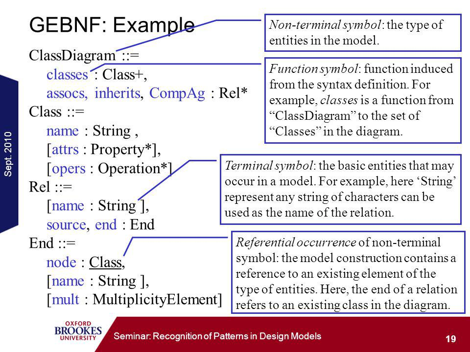 Sept. 2010 19 Seminar: Recognition of Patterns in Design Models GEBNF: Example ClassDiagram ::= classes : Class+, assocs, inherits, CompAg : Rel* Clas