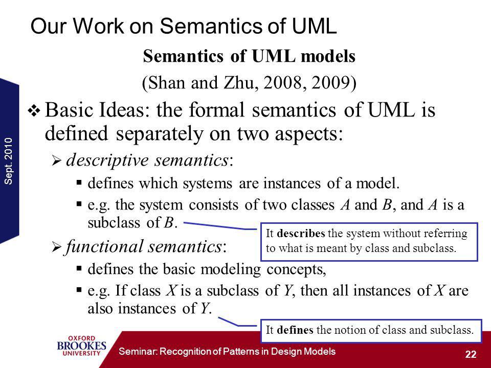 Sept. 2010 22 Seminar: Recognition of Patterns in Design Models Our Work on Semantics of UML Semantics of UML models (Shan and Zhu, 2008, 2009) Basic