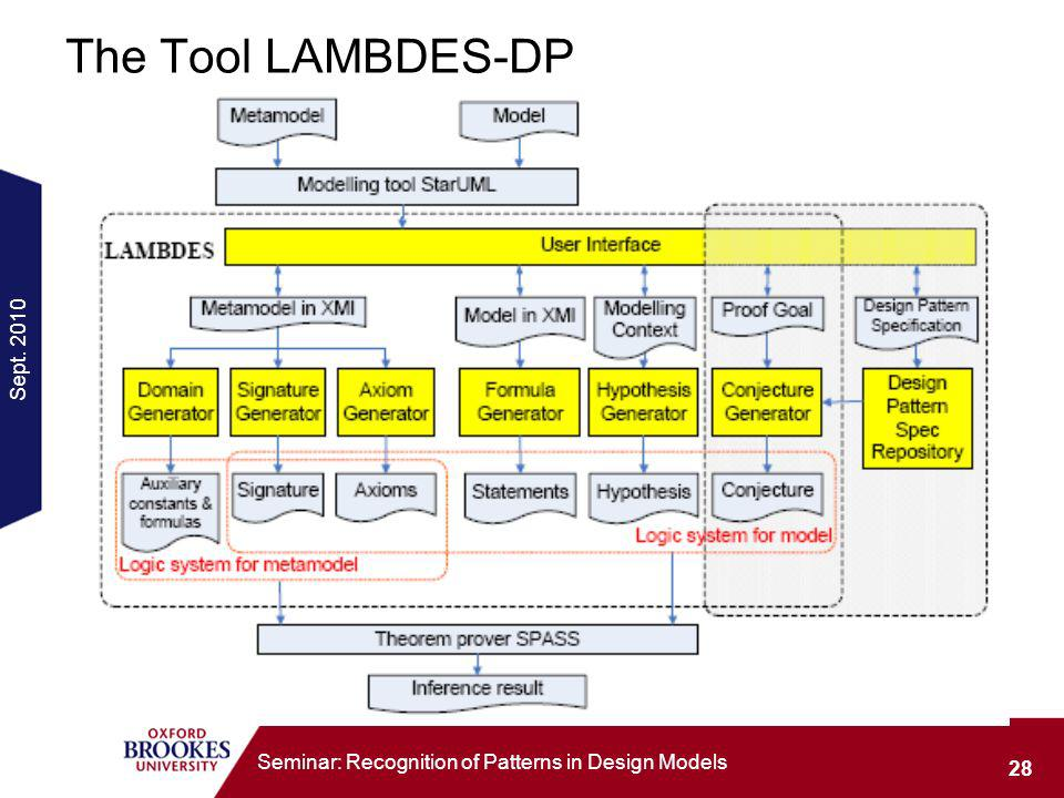 Sept. 2010 28 Seminar: Recognition of Patterns in Design Models The Tool LAMBDES-DP