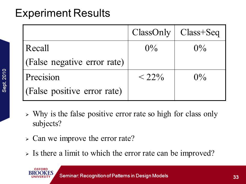 Sept. 2010 33 Seminar: Recognition of Patterns in Design Models Experiment Results ClassOnlyClass+Seq Recall (False negative error rate) 0% Precision