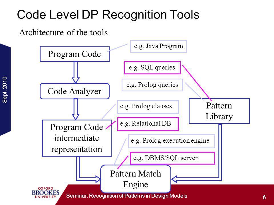 Sept. 2010 6 Seminar: Recognition of Patterns in Design Models Code Level DP Recognition Tools Program Code intermediate representation Pattern Librar