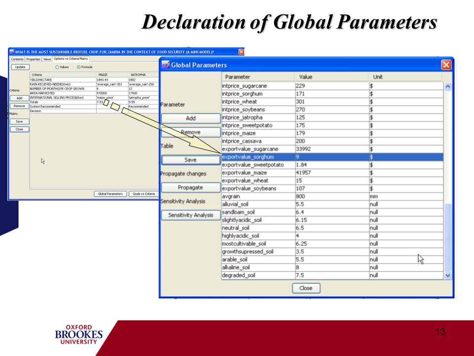 13 Declaration of Global Parameters