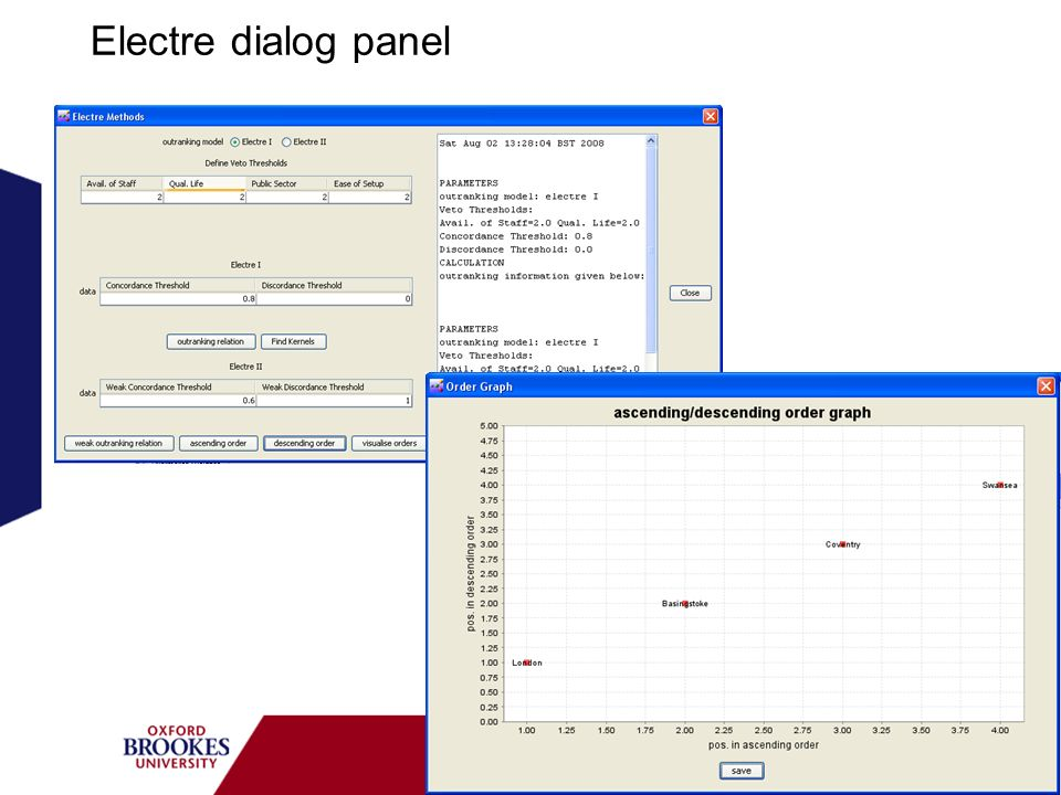 Electre dialog panel