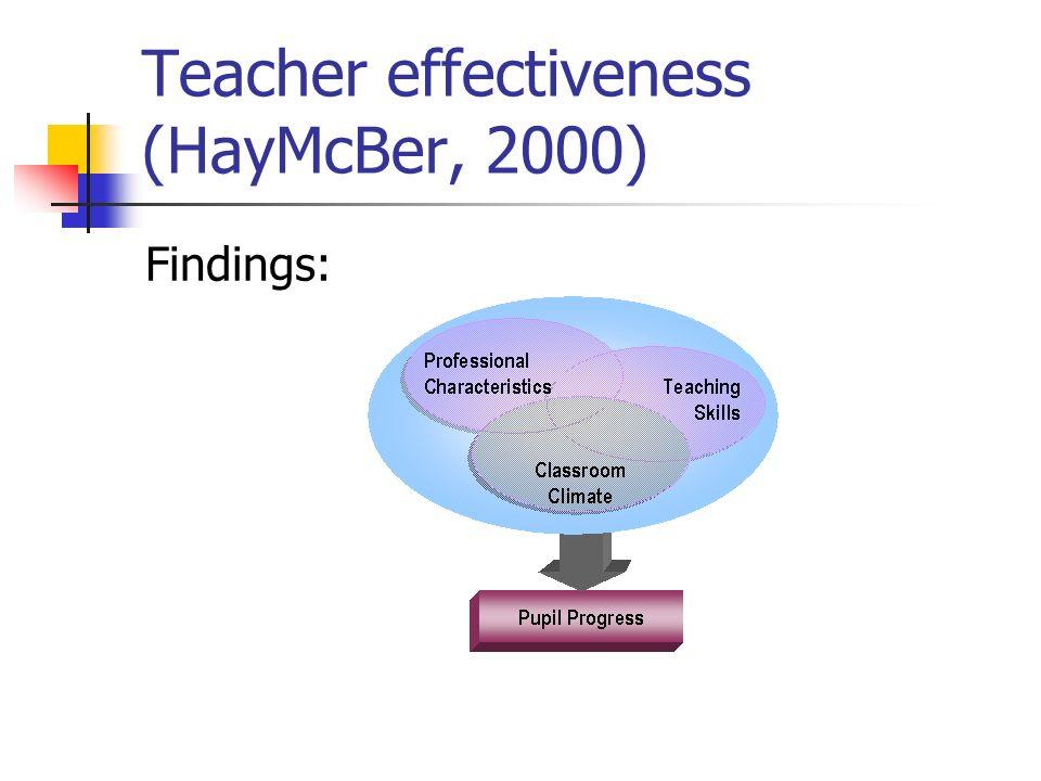 Teacher effectiveness (HayMcBer, 2000) Findings: