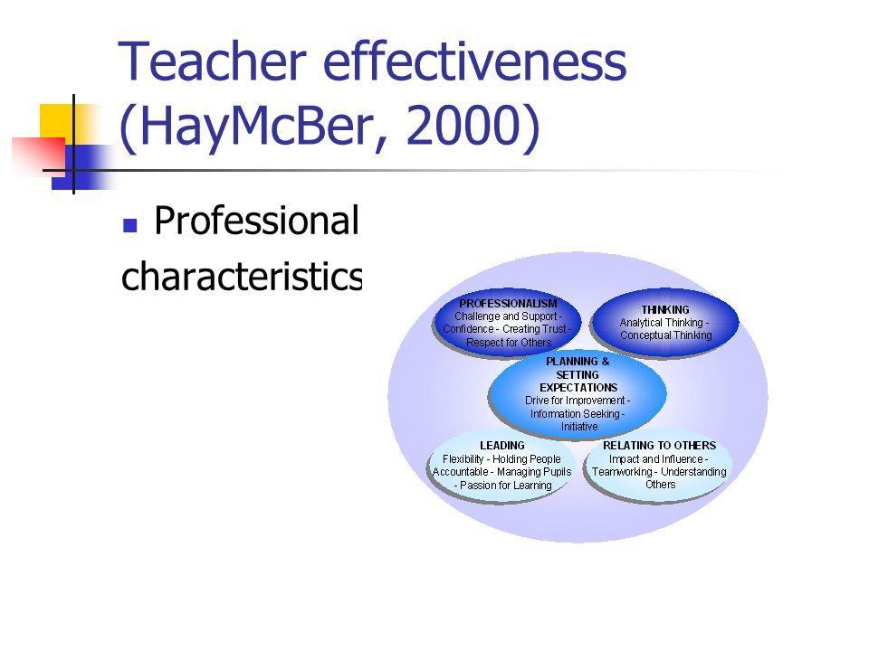 Teacher effectiveness (HayMcBer, 2000) Professional characteristics
