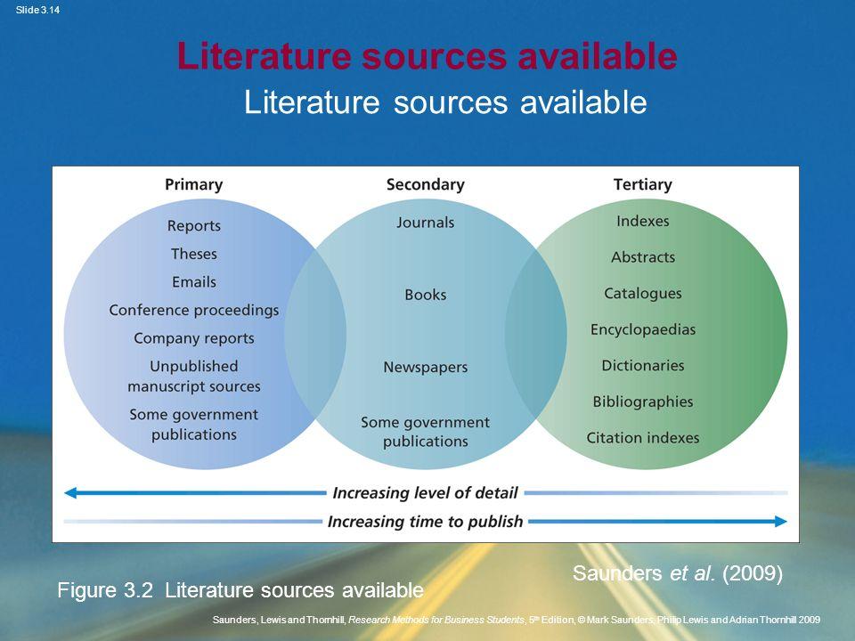 Literature research methods