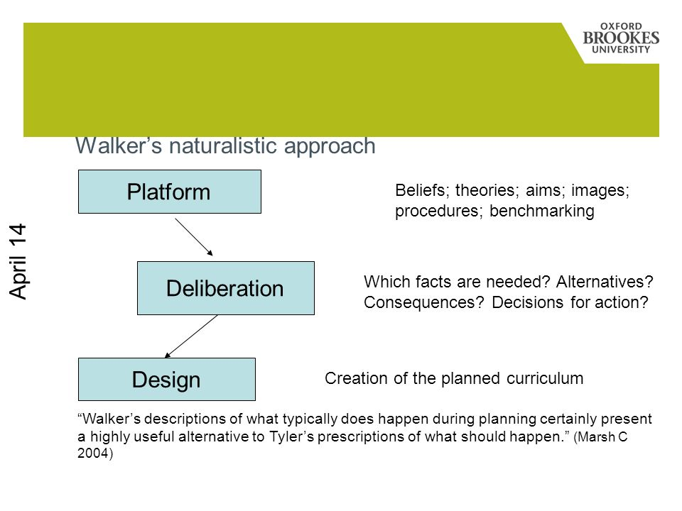 April 14 Walkers naturalistic approach Platform Deliberation Design Beliefs; theories; aims; images; procedures; benchmarking Which facts are needed?