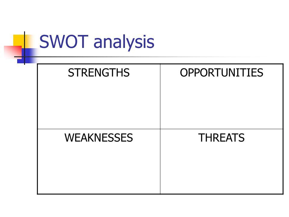 SWOT analysis STRENGTHSOPPORTUNITIES WEAKNESSESTHREATS