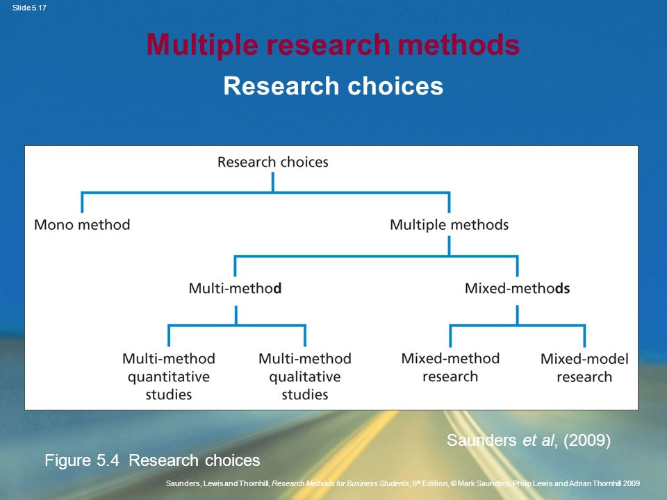 Slide 5.17 Saunders, Lewis and Thornhill, Research Methods for Business Students, 5 th Edition, © Mark Saunders, Philip Lewis and Adrian Thornhill 200