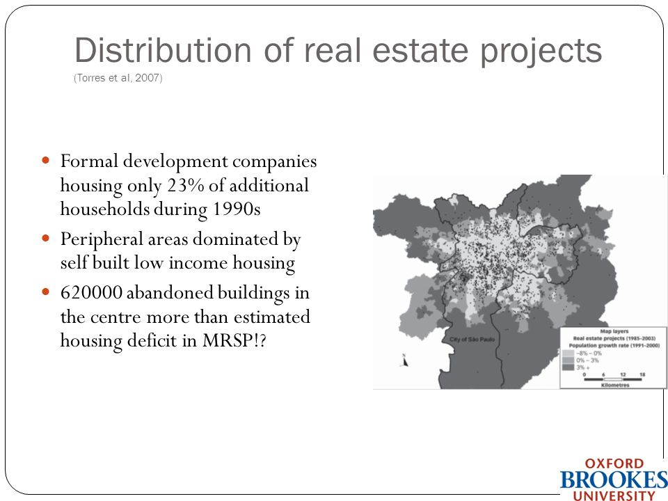 Distribution of real estate projects (Torres et al, 2007) Formal development companies housing only 23% of additional households during 1990s Peripheral areas dominated by self built low income housing 620000 abandoned buildings in the centre more than estimated housing deficit in MRSP!?