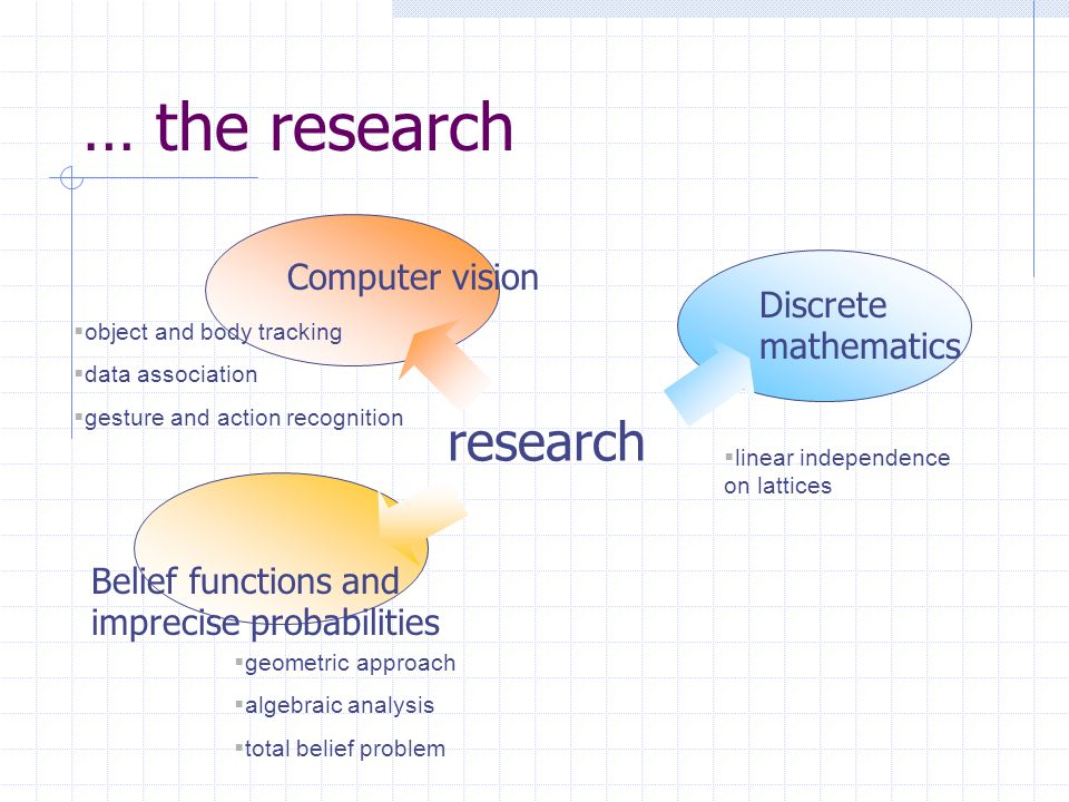 … the research research Computer vision object and body tracking data association gesture and action recognition Discrete mathematics linear independence on lattices Belief functions and imprecise probabilities geometric approach algebraic analysis total belief problem