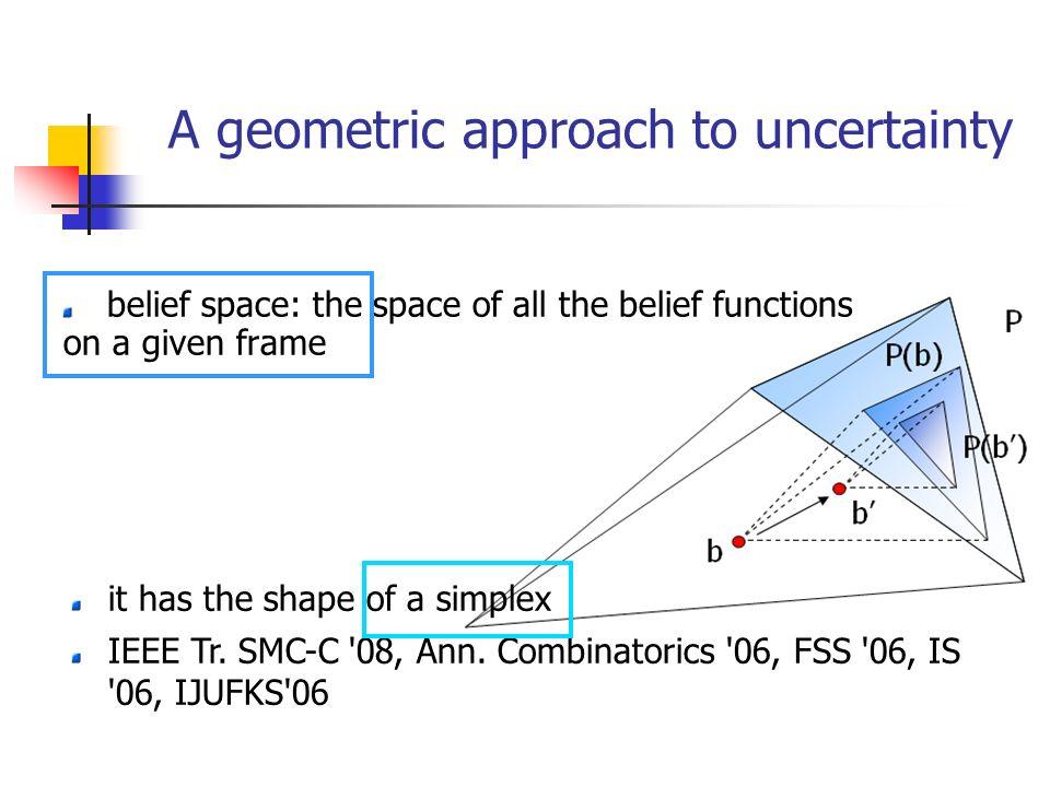 it has the shape of a simplex IEEE Tr. SMC-C '08, Ann. Combinatorics '06, FSS '06, IS '06, IJUFKS'06 A geometric approach to uncertainty belief space: