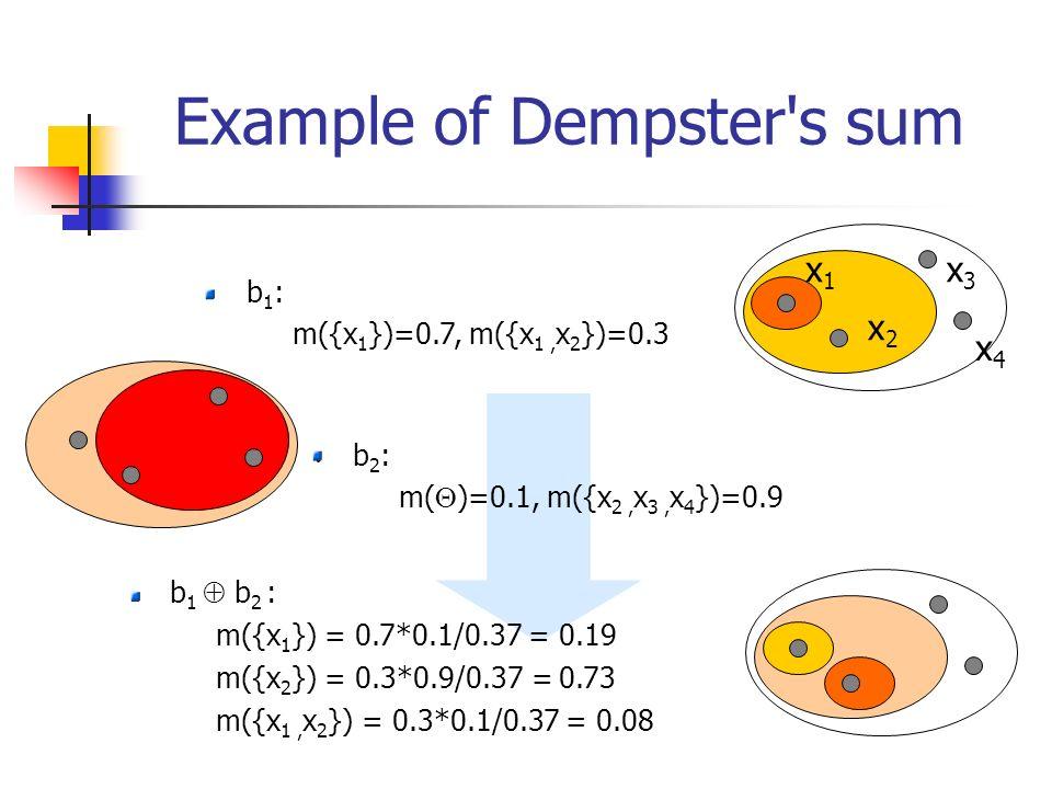 Example of Dempster's sum b 1 : m({x 1 })=0.7, m({x 1, x 2 })=0.3 x1x1 b 1 b 2 : m({x 1 }) = 0.7*0.1/0.37 = 0.19 m({x 2 }) = 0.3*0.9/0.37 = 0.73 m({x
