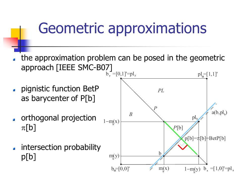 23 Geometric approximations the approximation problem can be posed in the geometric approach [IEEE SMC-B07] pignistic function BetP as barycenter of P[b] orthogonal projection [b] intersection probability p[b]