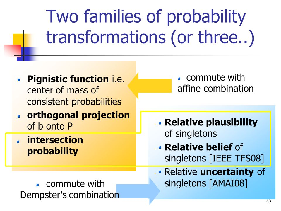 25 Two families of probability transformations (or three..) Pignistic function i.e.