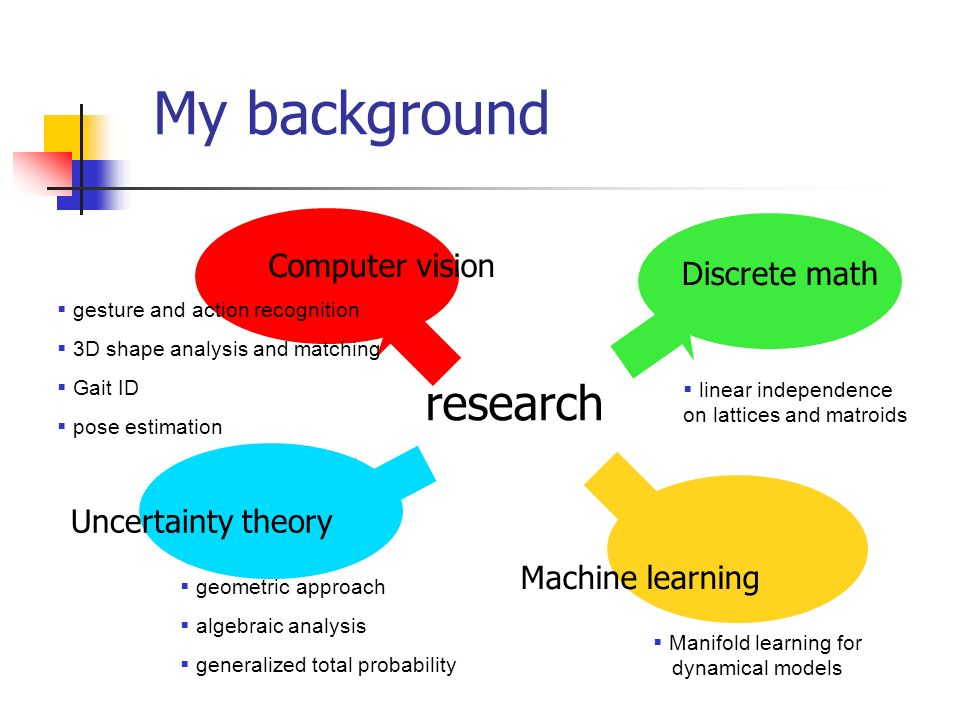 My background research Discrete math linear independence on lattices and matroids Uncertainty theory geometric approach algebraic analysis generalized total probability Machine learning Manifold learning for dynamical models Computer vision gesture and action recognition 3D shape analysis and matching Gait ID pose estimation