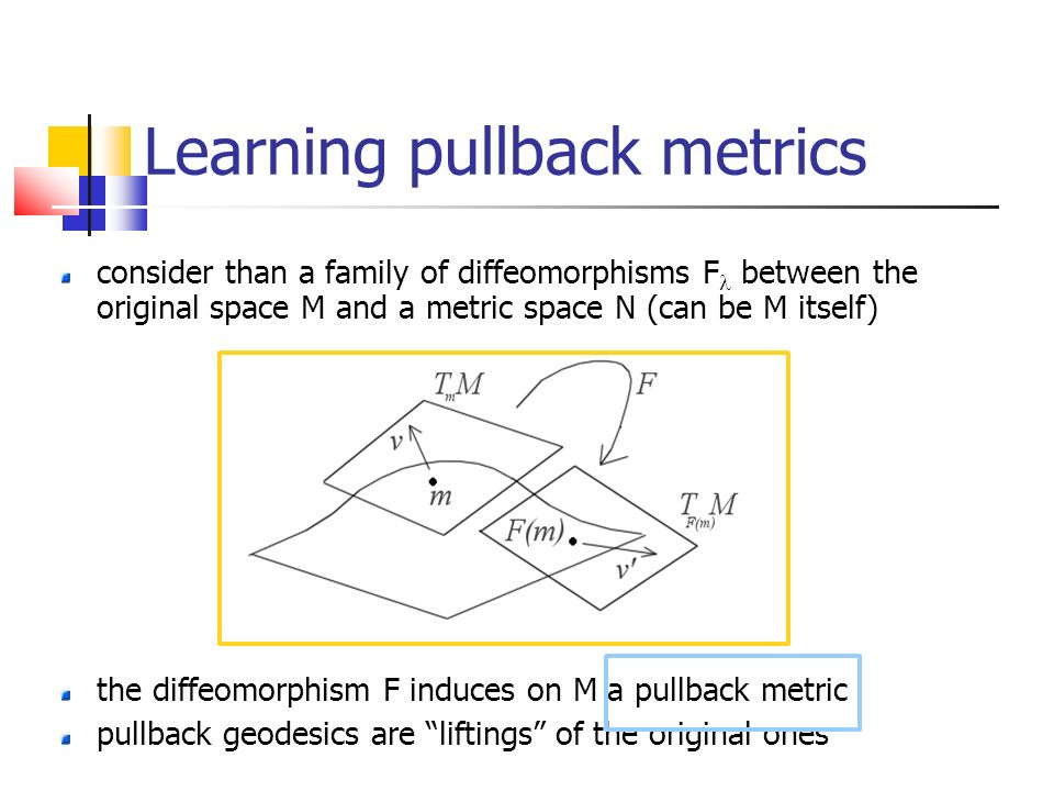 Conclusions motions as dynamical systems classification finding distance between systems Having a training set we can learn the best such metric formalism of pullback metrics induced by Fisher distance design suitable family of diffeomorphism extension multilinear system easy.