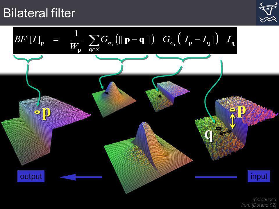 Bilateral filter 10 outputinput reproduced from [Durand 02] outputinput