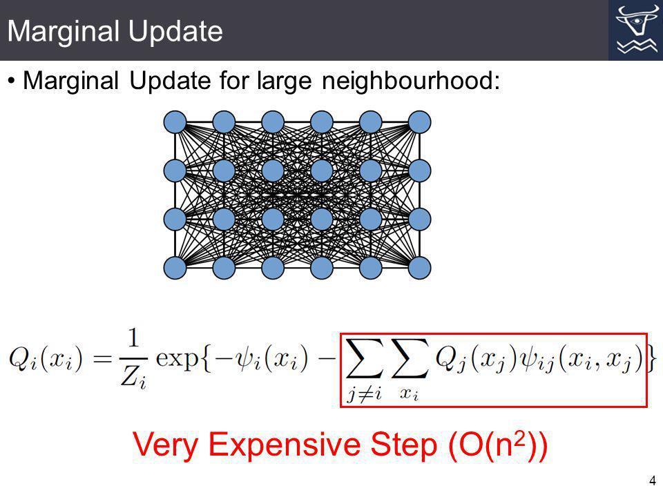 Marginal Update 4 Marginal Update for large neighbourhood: Very Expensive Step (O(n 2 ))