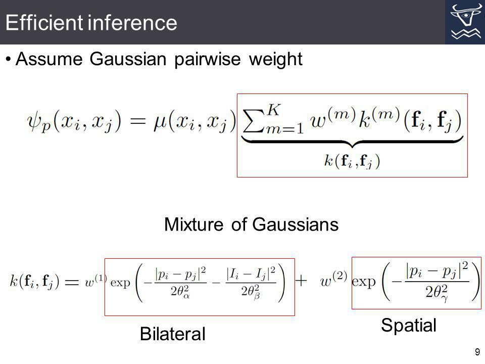 Efficient inference 9 Assume Gaussian pairwise weight Mixture of Gaussians Bilateral Spatial