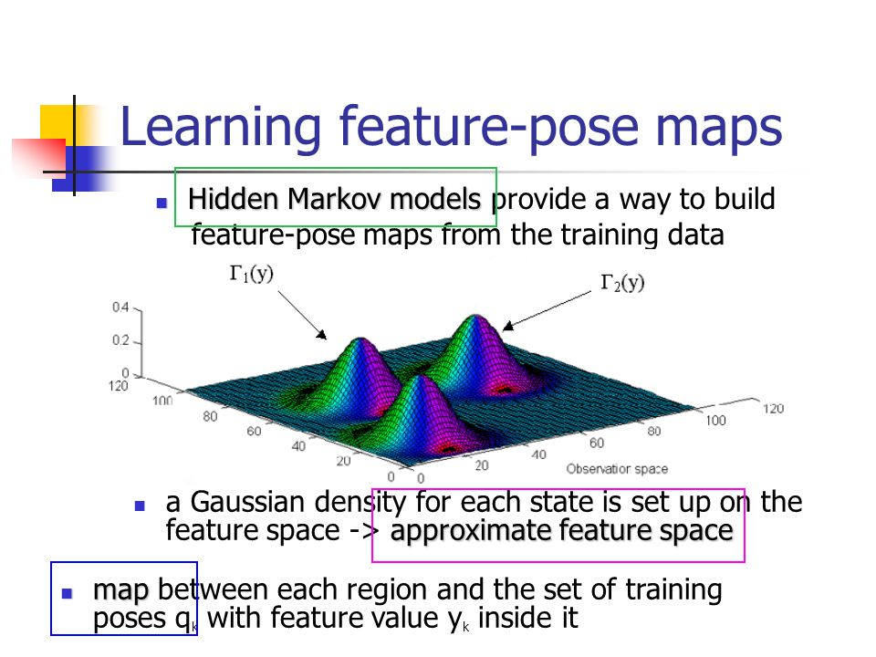 Learning feature-pose maps Hidden Markov models Hidden Markov models provide a way to build feature-pose maps from the training data approximate feature space a Gaussian density for each state is set up on the feature space -> approximate feature space map map between each region and the set of training poses q k with feature value y k inside it