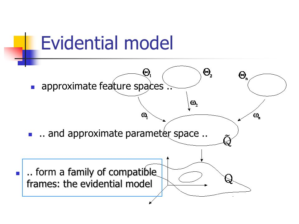 Evidential model approximate feature spaces.... and approximate parameter space..
