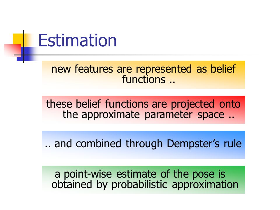 Estimation these belief functions are projected onto the approximate parameter space....