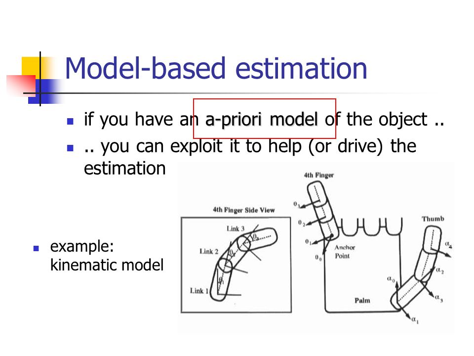 Model-based estimation a-priori model if you have an a-priori model of the object.... you can exploit it to help (or drive) the estimation example: ki