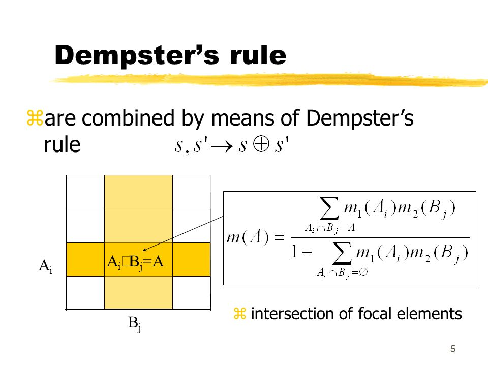 5 Dempsters rule zare combined by means of Dempsters rule AiAi BjBj A i B j =A zintersection of focal elements