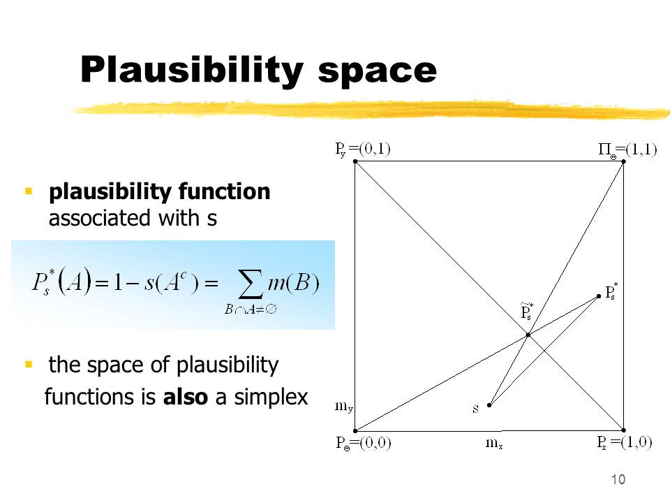 10 Plausibility space plausibility function associated with s the space of plausibility functions is also a simplex