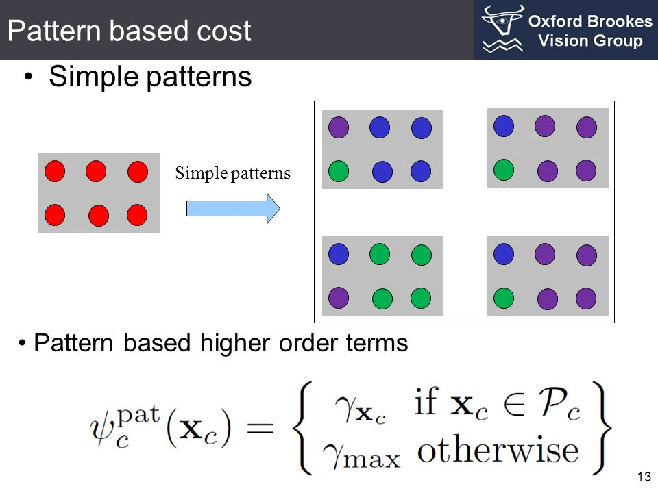 Pattern based cost 13 Simple patterns Pattern based higher order terms
