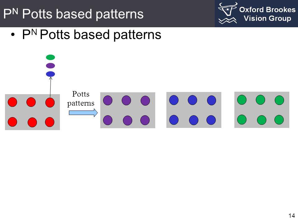 P N Potts based patterns 14 P N Potts based patterns Potts patterns