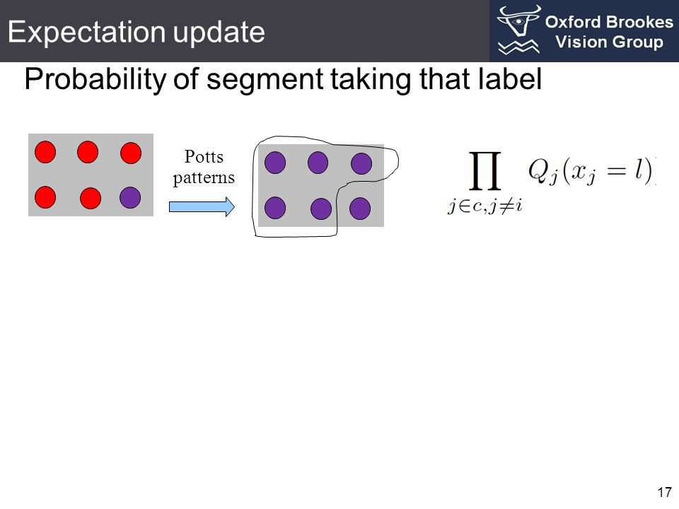 Expectation update 17 Probability of segment taking that label Potts patterns