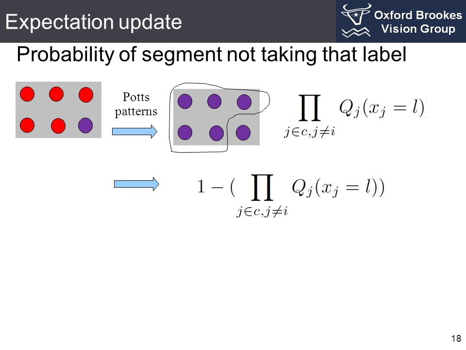 Expectation update 18 Probability of segment not taking that label Potts patterns