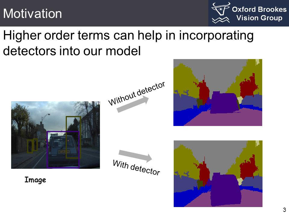 Motivation 3 Higher order terms can help in incorporating detectors into our model Image Without detector With detector