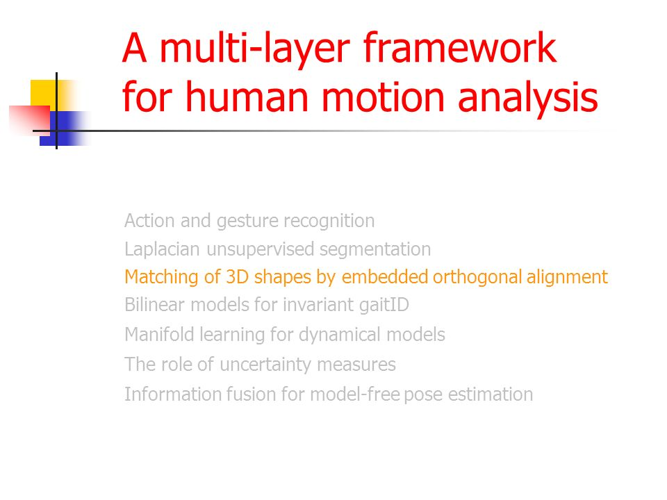 A multi-layer framework for human motion analysis Action and gesture recognition Laplacian unsupervised segmentation Matching of 3D shapes by embedded orthogonal alignment Bilinear models for invariant gaitID Manifold learning for dynamical models The role of uncertainty measures Information fusion for model-free pose estimation