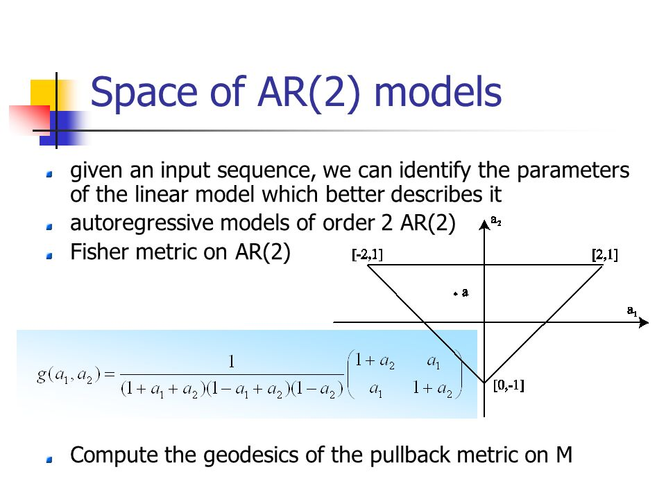 Space of AR(2) models given an input sequence, we can identify the parameters of the linear model which better describes it autoregressive models of order 2 AR(2) Fisher metric on AR(2) Compute the geodesics of the pullback metric on M
