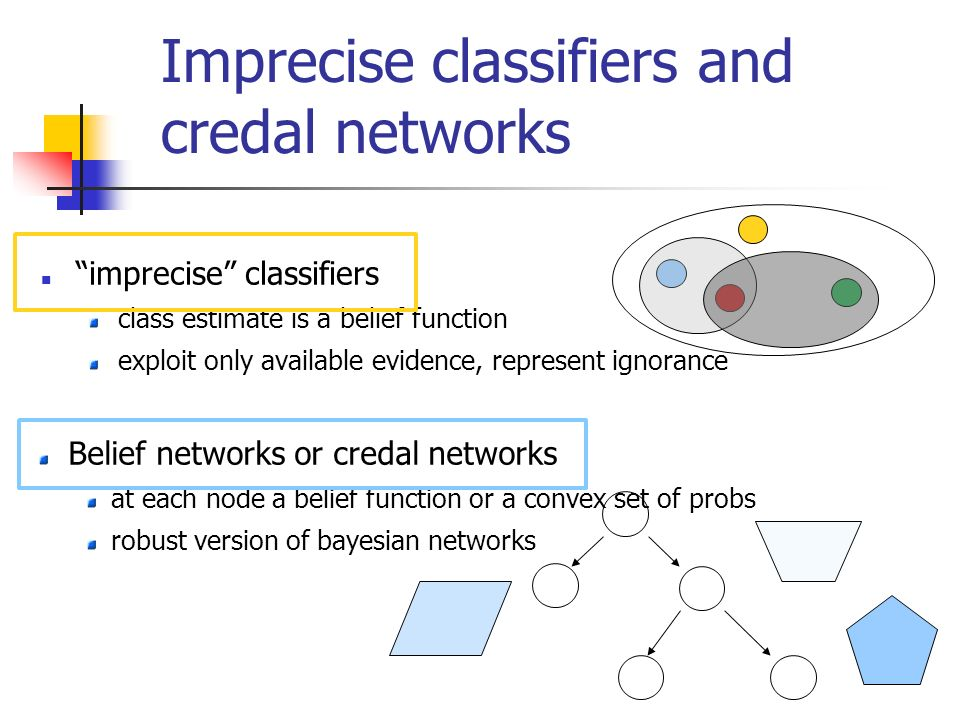Imprecise classifiers and credal networks imprecise classifiers class estimate is a belief function exploit only available evidence, represent ignorance Belief networks or credal networks at each node a belief function or a convex set of probs robust version of bayesian networks